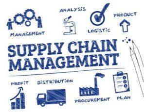 Training Supply Chain Management