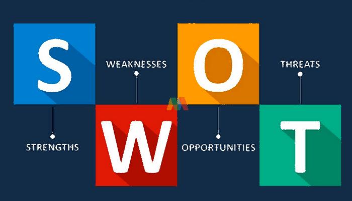 Training Swot Analisis: Sebagai Penyempurnaan Strategi Organisasi